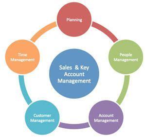 Management Accountant job description template Workable