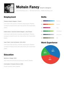 Sample of management accountant resume
