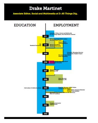 TESOL teacher sample resume Career FAQs